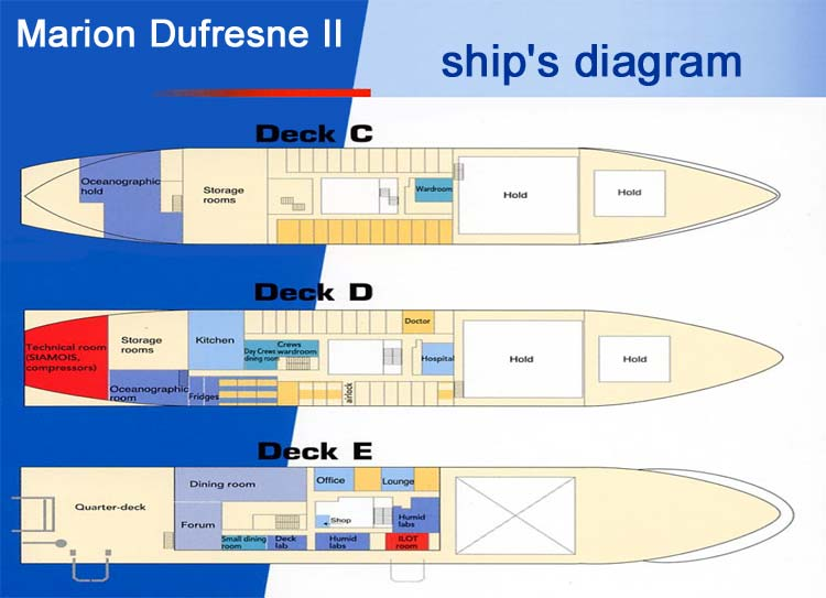 Index Of ColoniesImagesTransportationShip - Diagram of a cruise ship